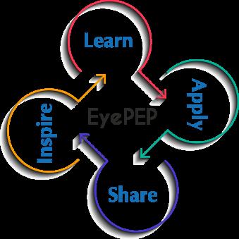 EyePEP 2020 flyer